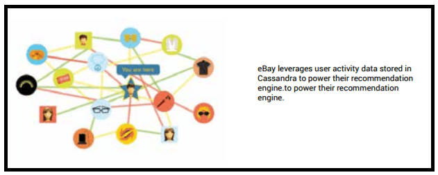 eBay Big Data Case Study