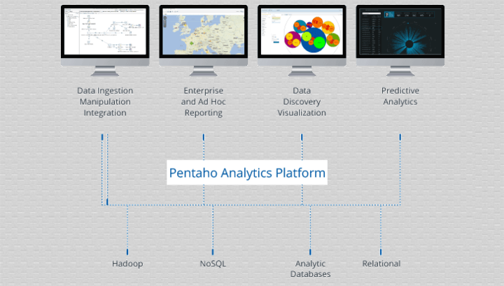 4 Best BI Tools for Big Data and Hadoop for Data Visualization