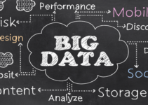 Top Big Data Blogs