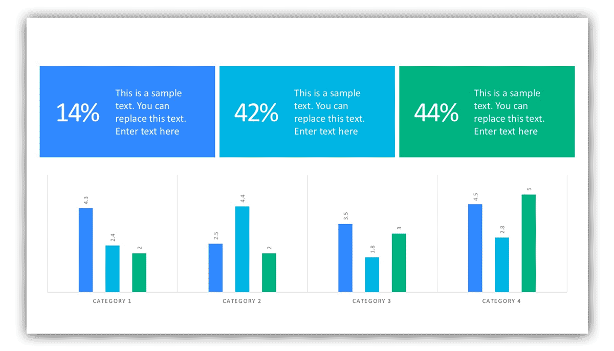 Making Effective Presentations to Communicate Information with Charts