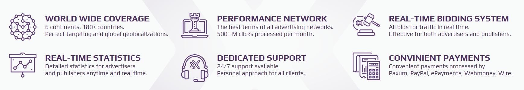 Adxxx Features