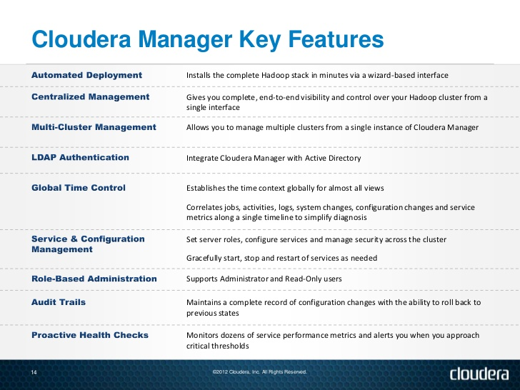 Cloudera Manager Features