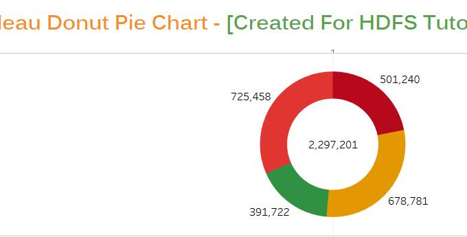 Tableau donut pie chart