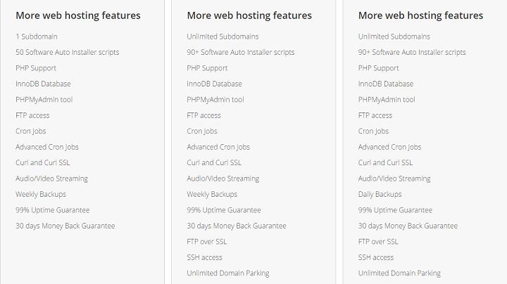 Hostinger Features