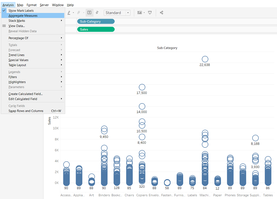 Tableau Developer Interview Questions and Answers