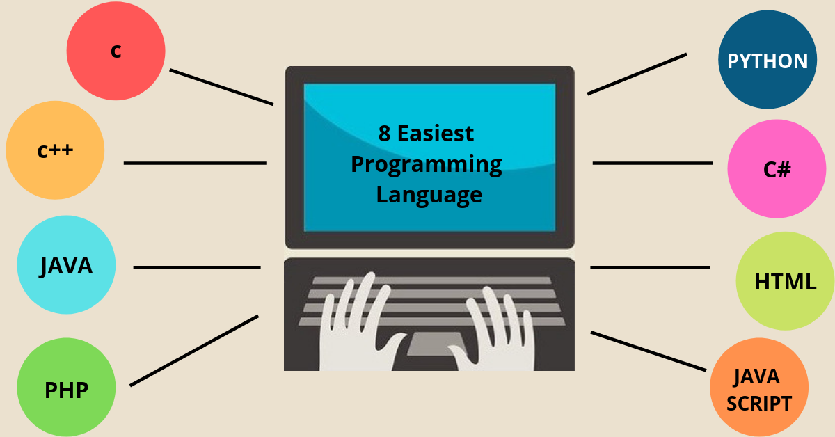 easiest programming languages to learn