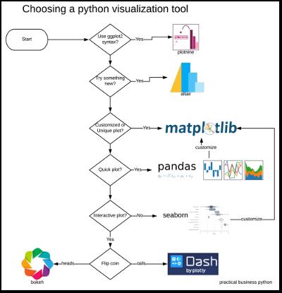 python visualization tool