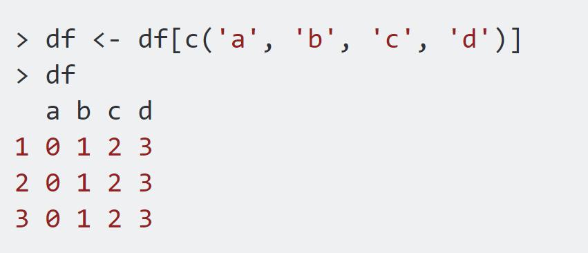 sort dataframe by column name