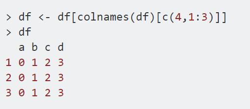 sort dataframe by index