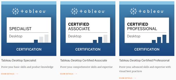 Tableau Desktop certifications