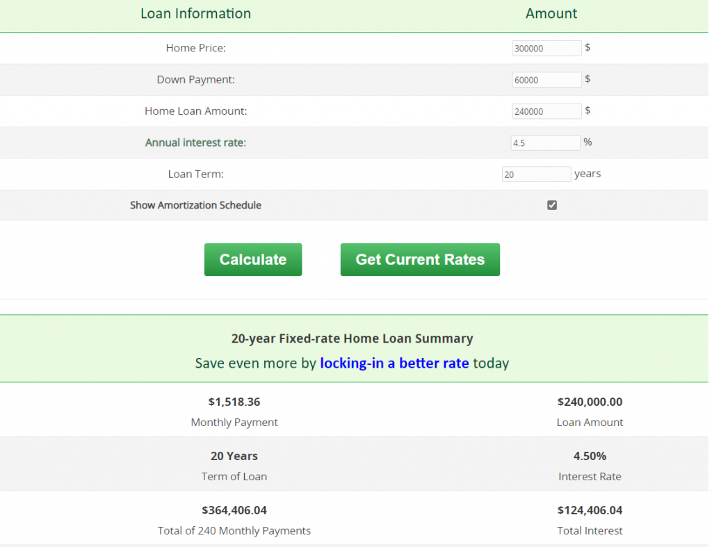 Home mortgage monthly payment calculator